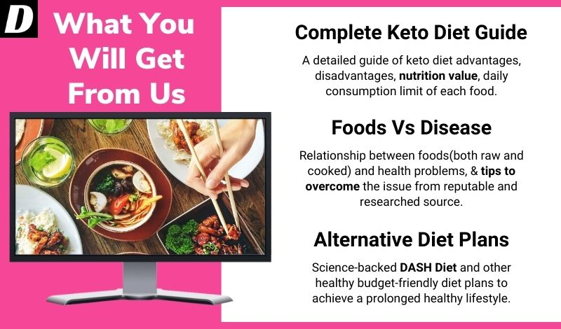 What You Will Get From Us Dieta Keto Custom Plan -